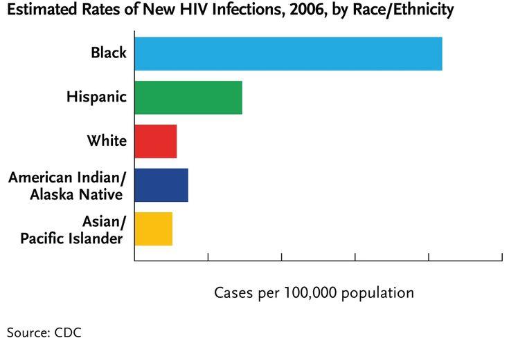hiv ependemic | Commemoration of HIV/AIDS: Current Picture of the U.S. HIV Epidemic ...http://www.bing.com/videos/search?q=empress+nancy+mpanzu&adlt=strict&view=detail&mid=92CA83E35590DD86DEFA92CA83E35590DD86DEFA&rvsmid=ADC8D3B8FDBF44EBB72BADC8D3B8FDBF44EBB72B&fsscr=0&FORM=VDQVAP