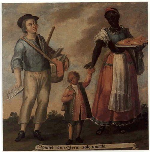 Spaniard and black: mulatto.