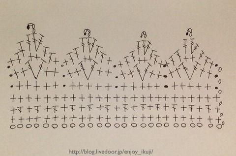 ベビークラウンの編み図を無料公開