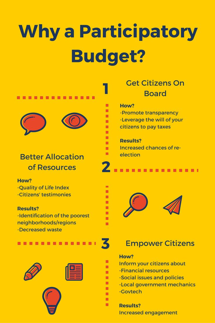 Participatory Budget: The Beginners Guide via @citizenlab