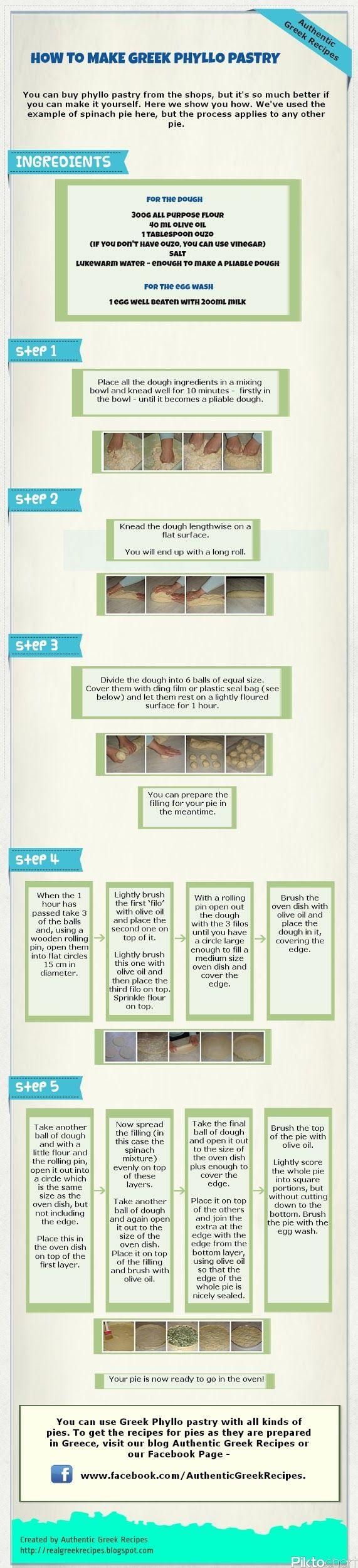 Authentic Greek Recipes: Infographic - How To Make Greek Phyllo Pastry