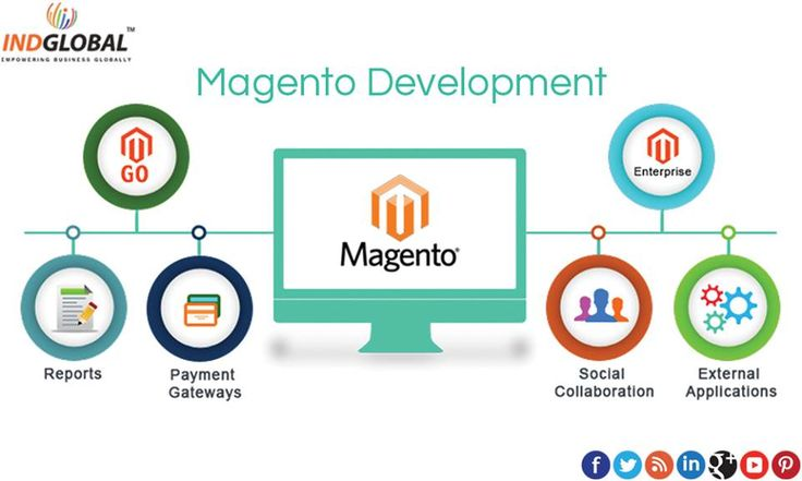 We are #expert #Magento #Website #Development Company, we offers #complete solutions for #Magento #Development. http://indglobal.in/magento-website-development-company-in-india/