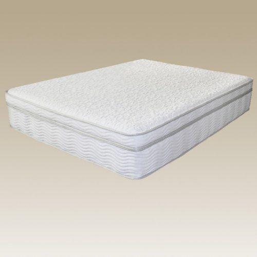 Best Sleep Master 13 Mygel® Icoil® Box Top Hybrid Mattress 400 x 300