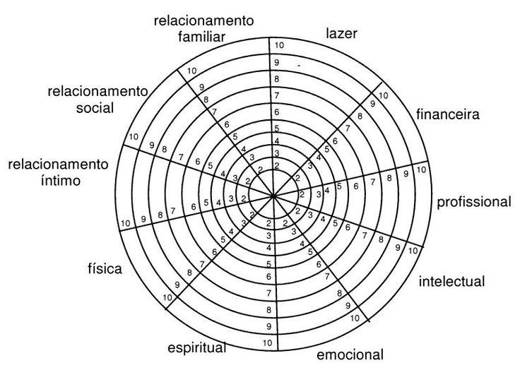 Roda-da-vida.jpg (800×578)