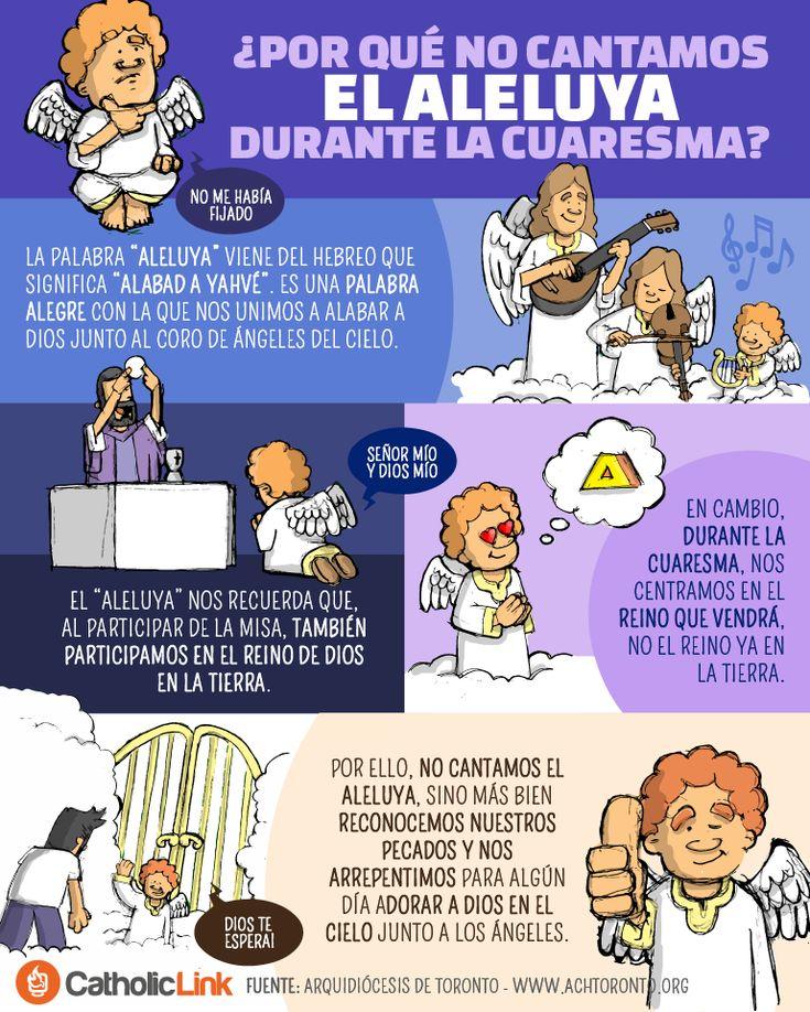 """Infografía: ¿Por qué no cantamos el """"Aleluya"""" durante la Cuaresma?"""