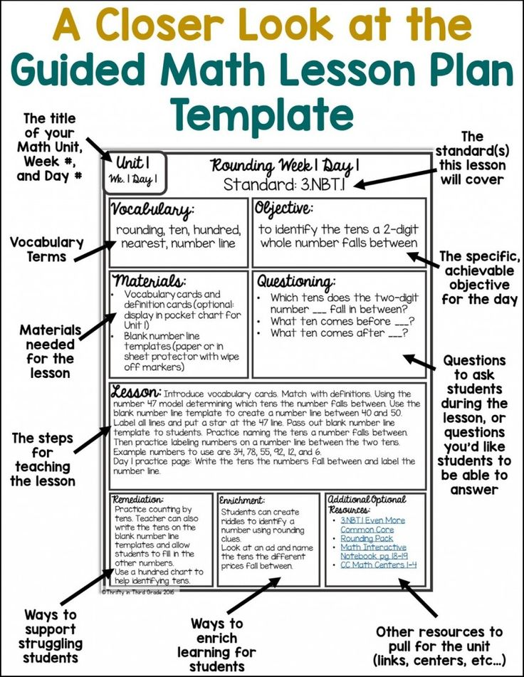 fascinating math lesson plan template ideas examples for