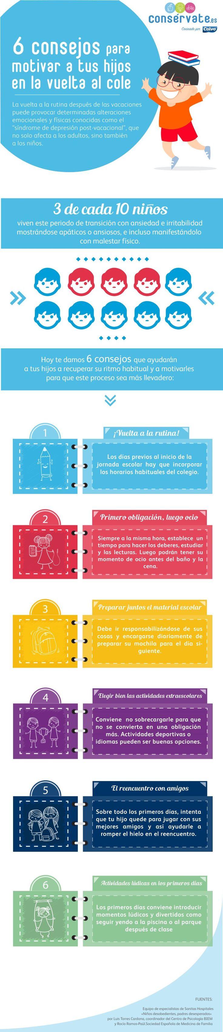#Infografía: Consejos para motivar a tus hijos en la vuelta al cole