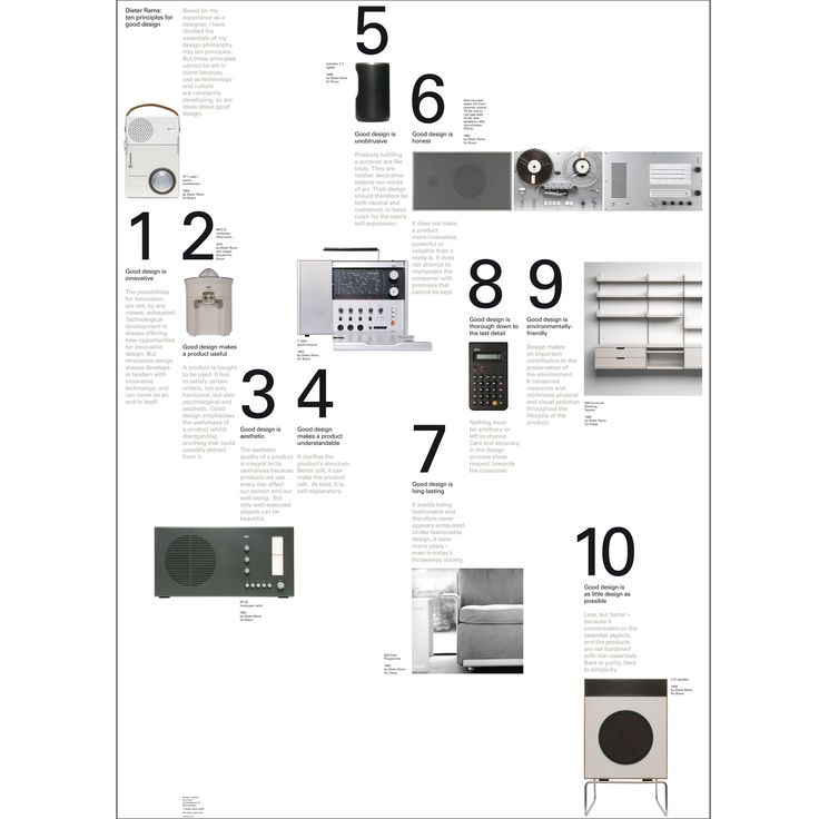 Dieter Rams's 10 principles for good design.
