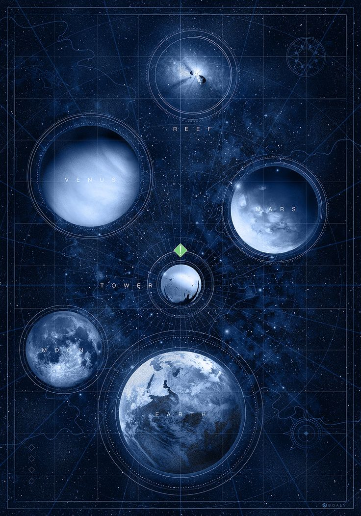 Destiny: Map of the Heavens by Doaly
