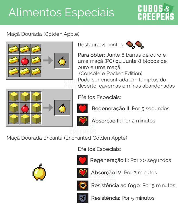 Alimentos do Minecraft - Efeitos especiais