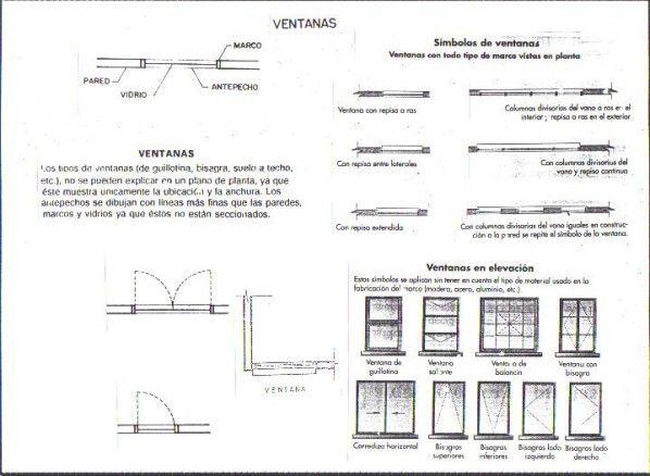 Simbologia En Dibujo Arquitectonico Planos Arquitectonicos Diseno De Chalet Arquitectonico