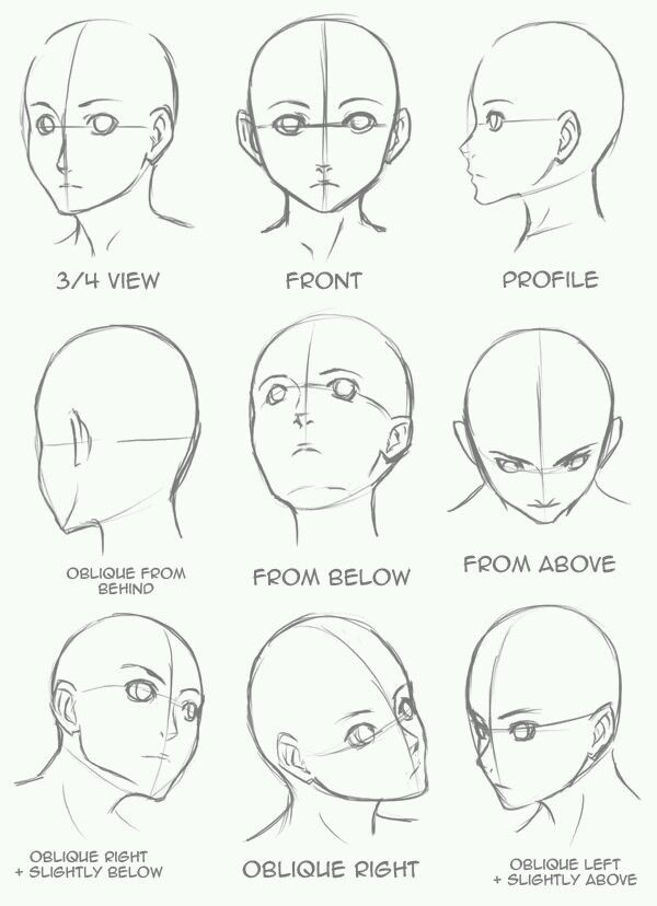 head face angles