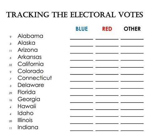 Tracking The Electoral Votes Daze Of Adventure Has Both A Chart And A Map For Coloring Each State Red Or Blue As Results Come In