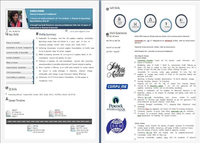 Accountant Resume Cv For Acca Cpa Cfa Cma Ea Cia Accountant Resume Resume Format Job Resume Format