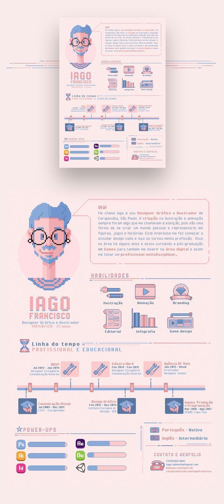 Resume infographic Resume infographic Iago Francisco