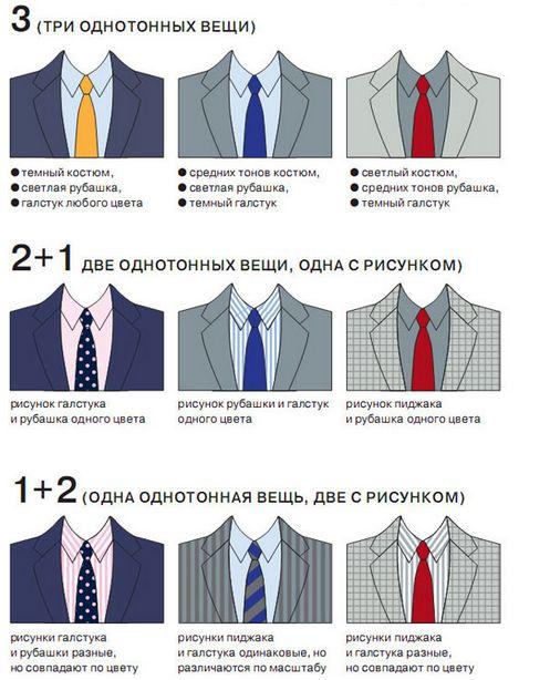 Как комбинировать рубашку, костюм, галстук и туфли. Обсуждение на LiveInternet - Российский Сервис Онлайн-Дневников