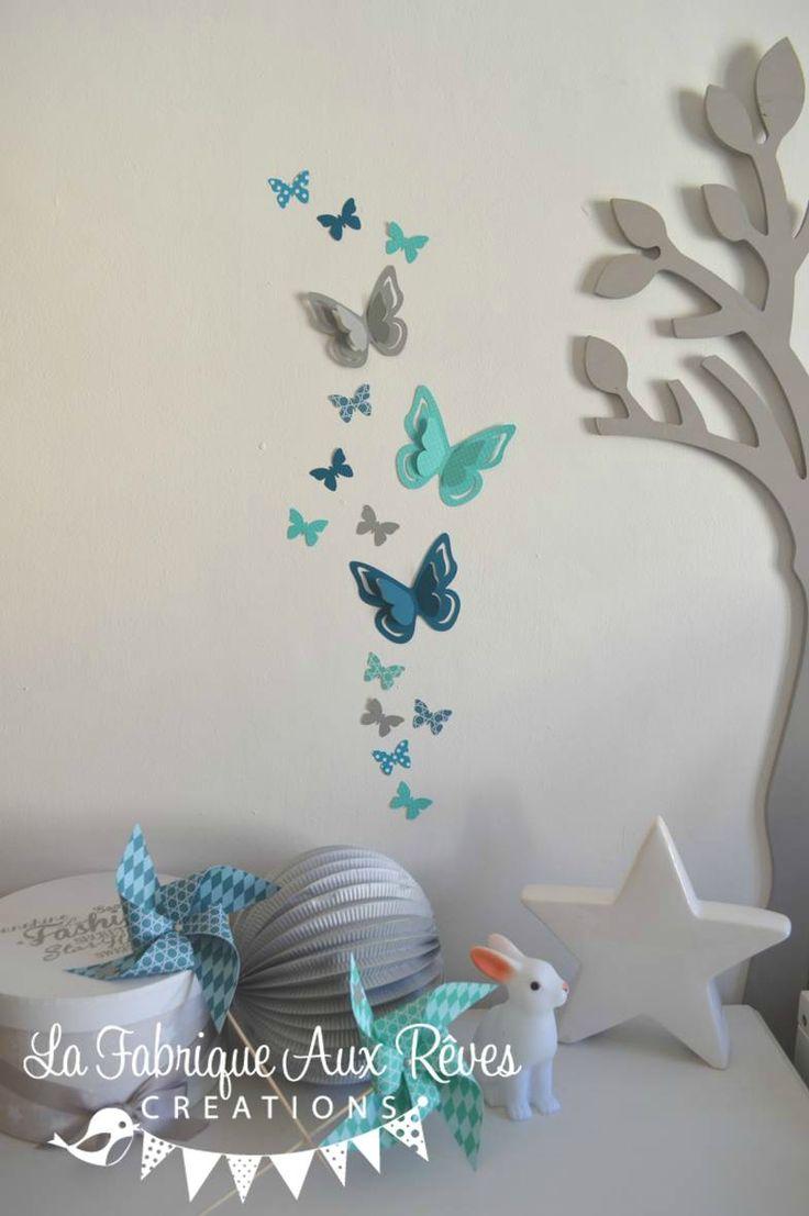 les 38 meilleures images du tableau d coration chambre enfant b b turquoise gris blanc sur. Black Bedroom Furniture Sets. Home Design Ideas