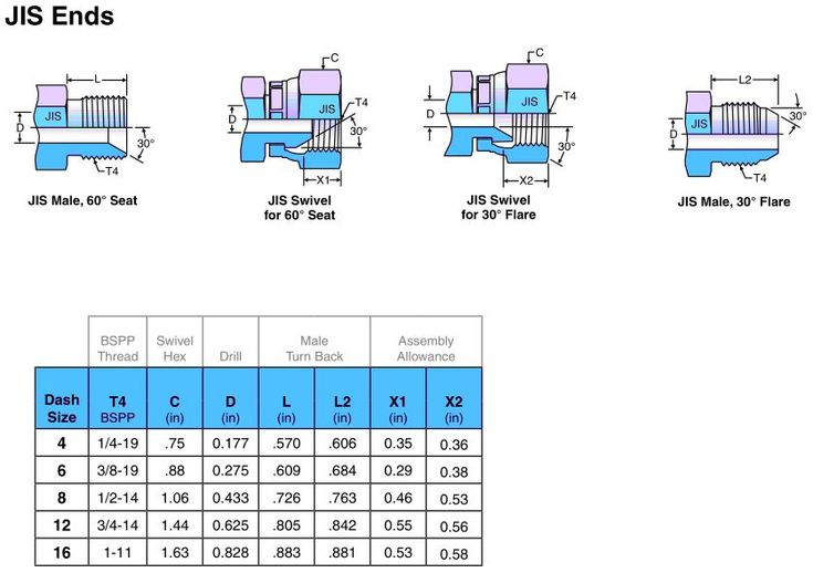 Jis Fittings With G Thread 30 Degree Flare And 60 Degree Cone Fittings Metric Thread Chart Metric Thread Thread Types