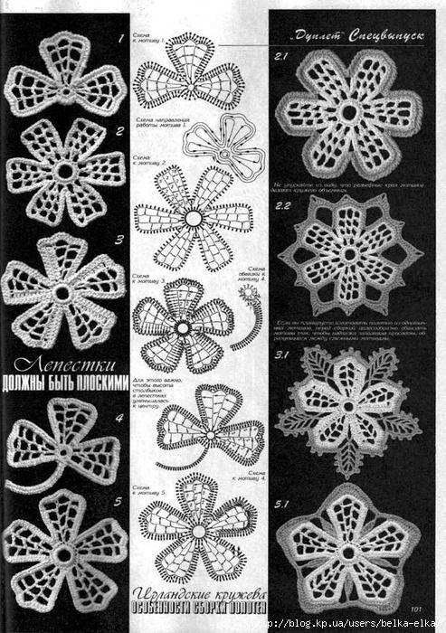 TRICO y CROCHET-madona-mía: Aplicaciones para crochet Ruso, lace o Irlandés con patrones,