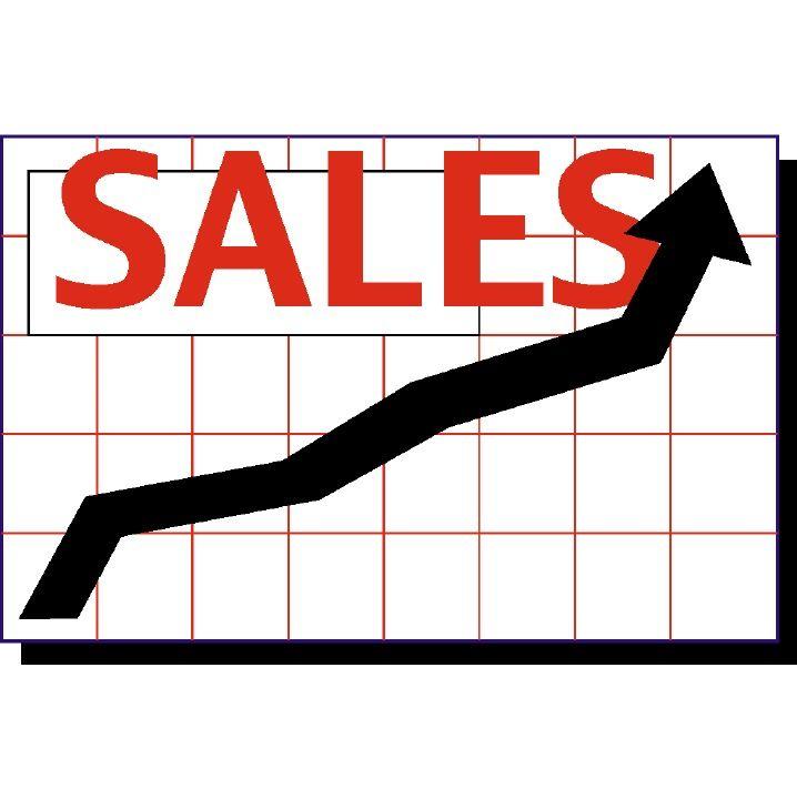 Sales kompetencia teszt a honlapon