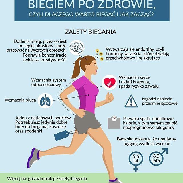 Po pracowitym poniedziałku czas na odrobinę ruchu 😄 Ja akurat dzisiaj zmykam na fitness, ale inną moją ulubioną aktywnością jest bieganie. I to bieganie zainspirowało mnie do stworzenia infografiki, której fragment zamieszczam. Całość w najnowszym wpisie na moim blogu. Polecam!⠀ ⠀ #infografika #infographic #poster #bieganie #jogging #runner #health #active #fitspiration #befit #fitness #workout #fitfam #fitgirl #fitspo #fitnesslife  #runninggirl #running #run #visual #inspire #posterdesign…