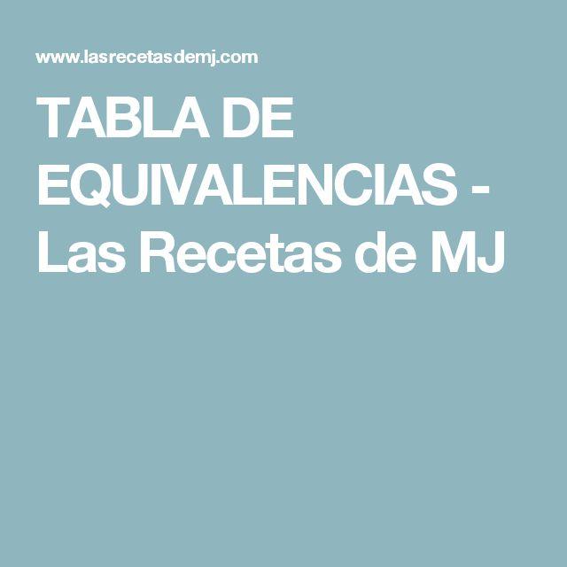 TABLA DE EQUIVALENCIAS - Las Recetas de MJ