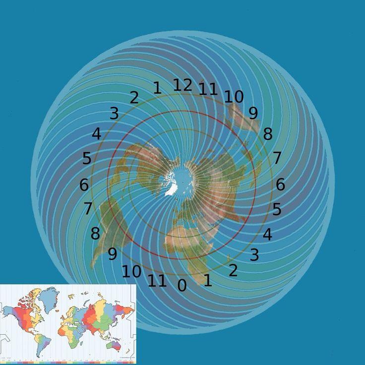 Timezones decoded