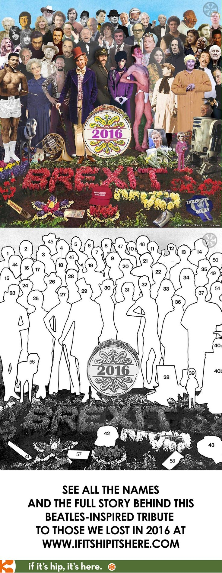 Check out this interesting Beatles-inspired Sgt Pepper's album cover recreation as a tribute to who and what we lost in 2016 at http://www.ifitshipitshere.com/sgt-pepper-album-cover-tribute-2016/