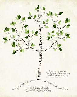 tree template to type in | ... add leaves to your family tree! Check out what they might look like