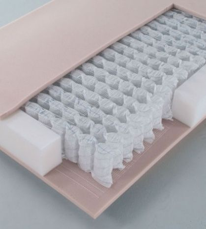 Best Como Elegir Un Colchon Ideas On Pinterest Spa Masaje - Different types of mattresses