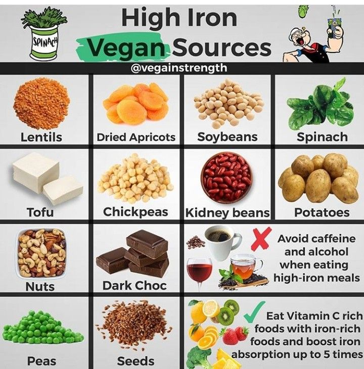Pin By Afrikah On Detox Holistic And Herbs Diet Plans Iron