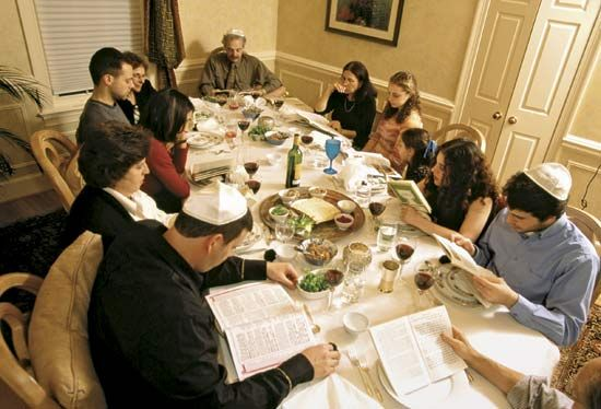 Passover's 4 Questions and the Youngest Child