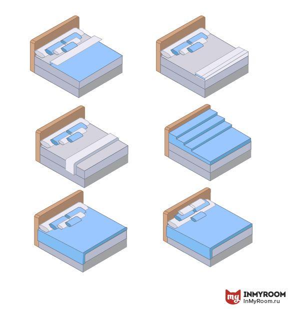Секреты профи: застилаем постель, как в хорошем отеле Красиво застеленная кровать – абсолютный must-have любой спальни. Она преобразит обстановку и станет фишкой интерьера. А наши советы сделают ежедневный ритуал простым и приятным