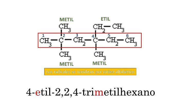 ¿Cómo nombrar alcanos de cadena ramificada?