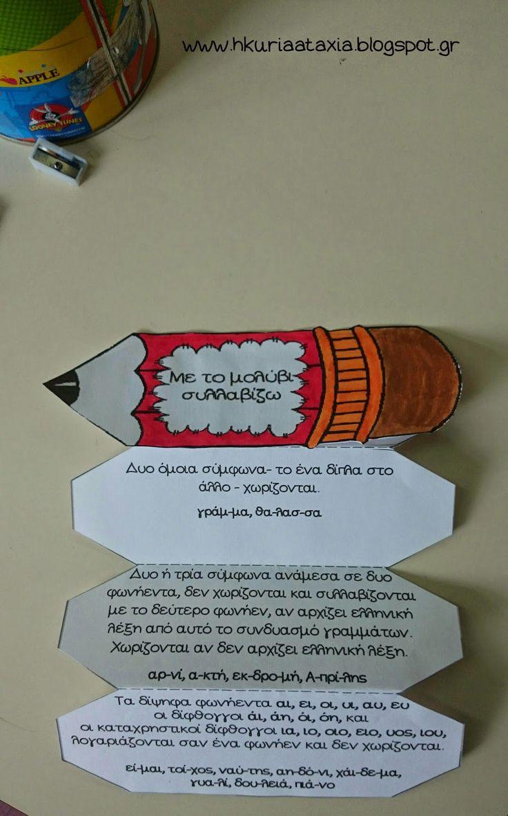 Πολλές φορές δίνουμε στους μαθητές φωτοτυπίες με κανόνες, οι οποίες καταλήγουν:   α. να μένουν σε ένα φάκελο χωρίς να χρησιμοποιούνται στο...