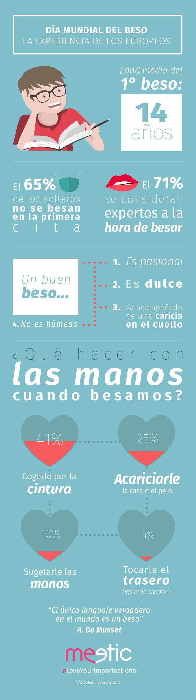Día mundial del beso robado #diadelbeso #meetic #uptodate ##besos