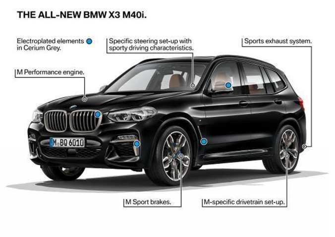 2018 Bmw X3 M40i Black Fresh 2018 Bmw X3 M40i Black 2019 Bmw X3 M40i Interior Awesome 2018 Bmw X3 Top Speed Bmw X3 Bmw X3 Black Bmw Suv