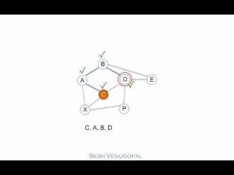 Depth-first Search (DFS) on Graphs Part 1 - Algorithm - YouTube