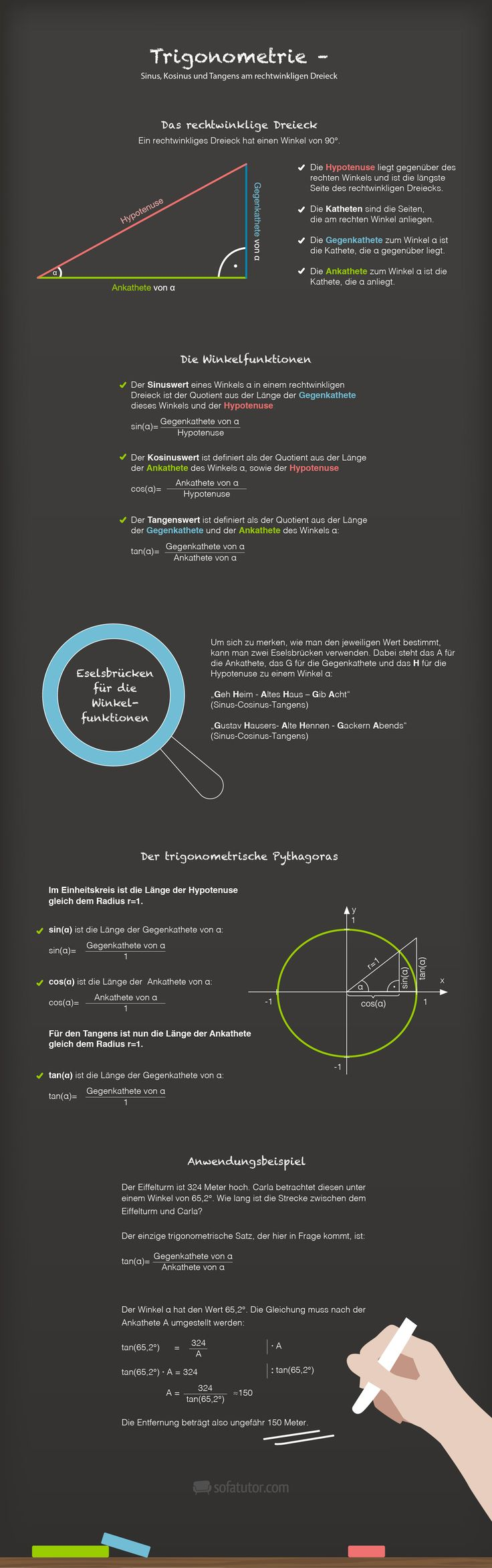 Sinus, Kosinus und Tangens beschreiben die Lage eines Winkels im rechtwinkligen Dreieck. Was du sonst noch dazu wissen musst, haben wir auf einem gratis Lernposter zusammengefasst.