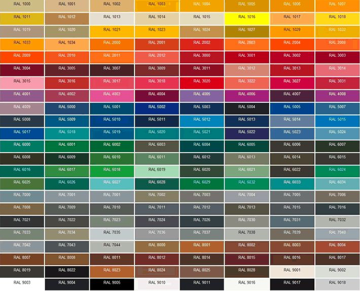 RAL colours for aluminium windows by IDSystems