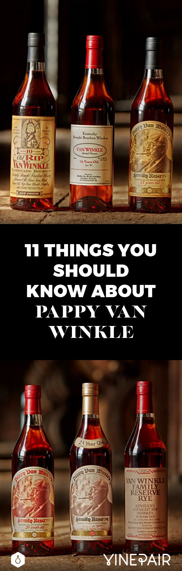 If there's a royal first name in bourbon, it's Pappy Van Winkle. Here's everything you need to know about the most cherished bourbon whiskey.