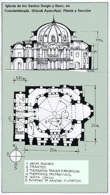 Arquitectura bizantina: Planta y alzado de la iglesia de los Santos Sergio y Baco.