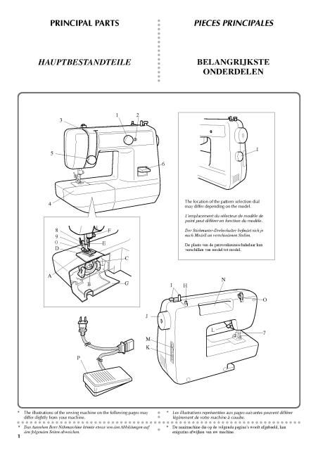 Brother VX 40 Sewing Machine Instruction Manual VX40 Sewing Delectable Brother Sewing Machine Presser Foot Types