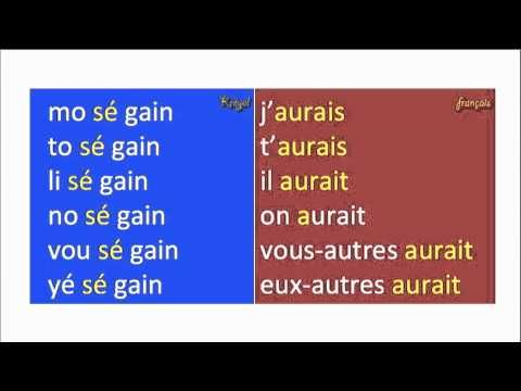 Creole French Grammar of Louisiana. Figure out how to tell the difference between Louisiana French, aka Cajun French, and Louisiana Creole, aka French Creole.