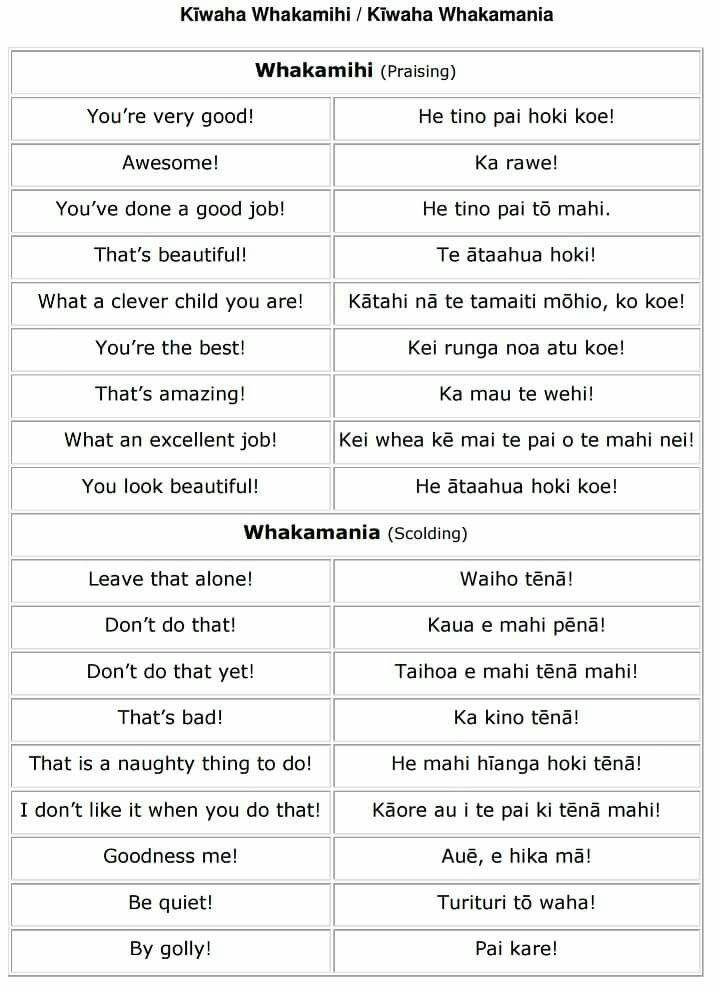 Whakamihi - Whakamania