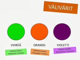 Värioppia