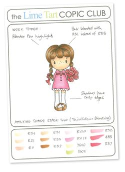 all about copic markers: Colors Tutorii, Copic Markers Colors, Copic Colors, Colors Staging, Colors Tutorials, Colors Books, Basic Colors