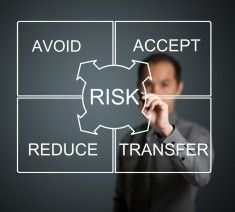 Security, Continuity & Risk Management