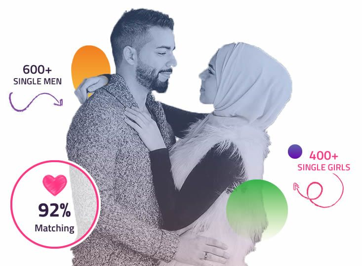 Among all the free Muslim Marriage sites, MuslimZone stands out because of its authenticity, reliability and excellent results.