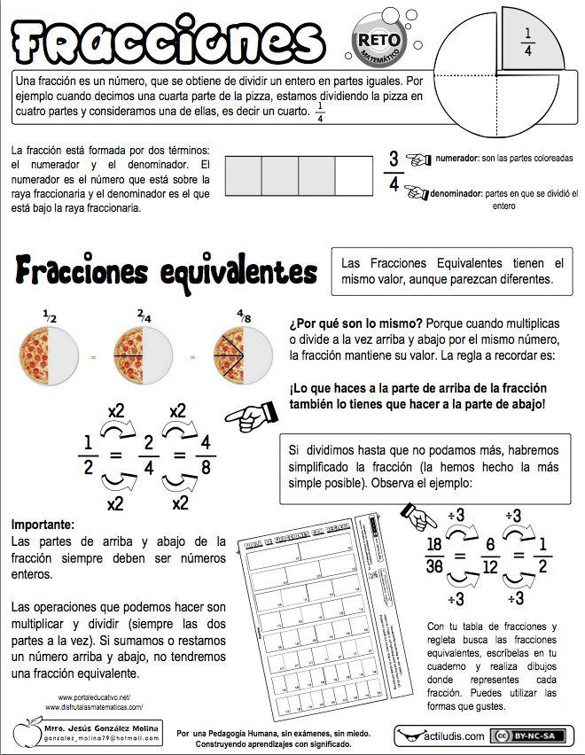 Fracciones equivalentes                                                                                                                                                                                 Más